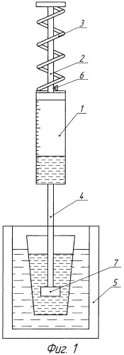 Способ и устройство для определения низкотемпературной вязкости, фильтруемости и загрязненности нефтепродуктов