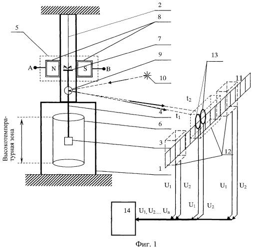 Устройство для бесконтактного фотометрического определения характеристик металлических расплавов