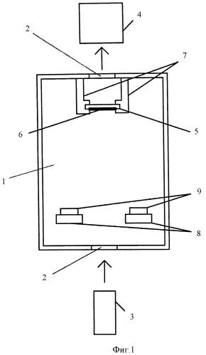 Способ оценки кинетики образования наноразмерных пленок и изменения их оптических характеристик