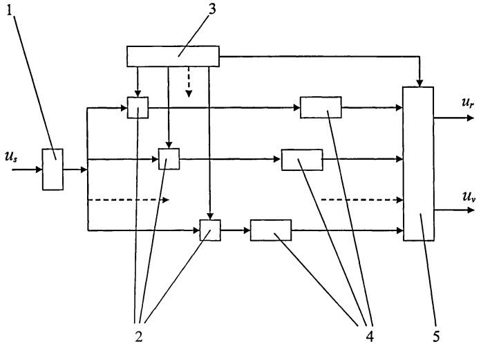 Способ обработки радиолокационного сигнала
