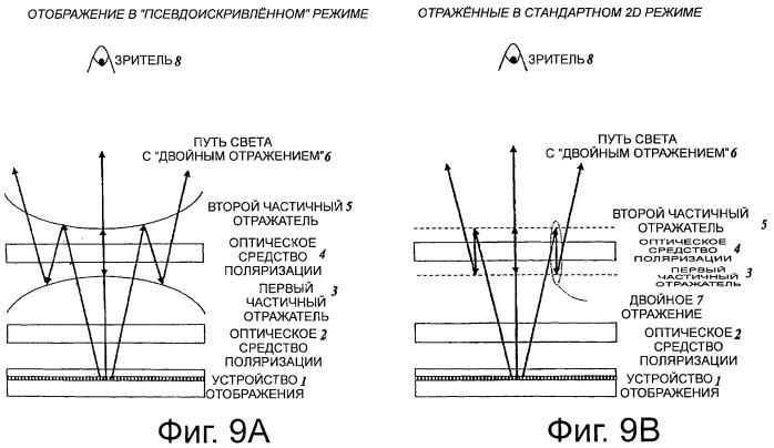 Оптическая система и дисплей