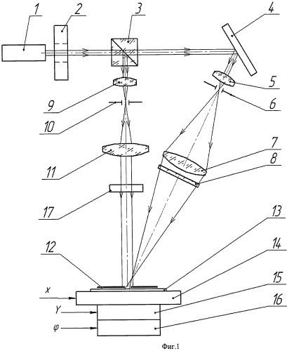 Устройство мультиплексирования микроголограмм в системе оптико-голографической памяти