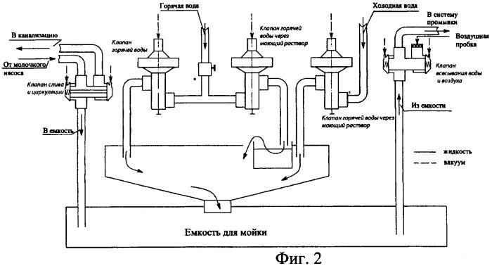 Устройство управления дискретными электротехническими системами