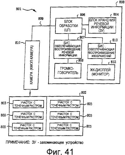 Способ воспроизведения информации, способ ввода/вывода информации, устройство воспроизведения информации, портативное устройство ввода/вывода информации и электронная игрушка, в которой использован точечный растр