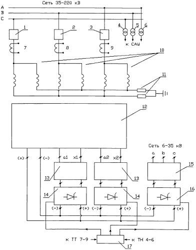 Способ увеличения быстродействия управляемого подмагничиванием шунтирующего реактора