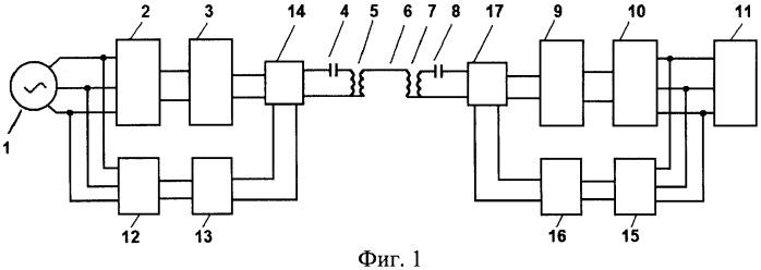 Способ и устройство для передачи электрической энергии (варианты)