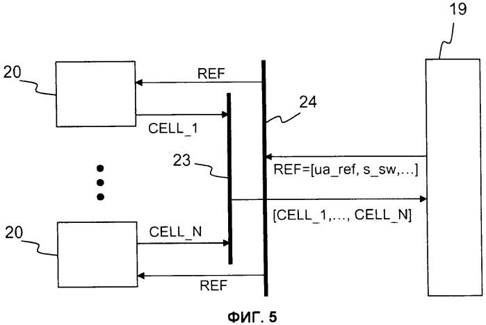 Силовой преобразователь с распределенным управлением ячейками