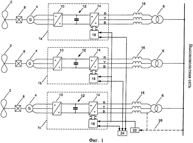 Способы управления синхронизацией и сдвигом фазы широтно-импульсной модуляции силовых преобразователей