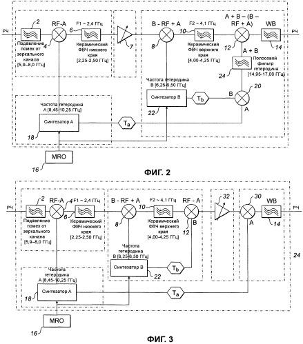 Фильтрация каналов передачи данных в спутниках связи