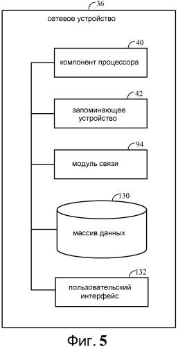 Способы и устройство динамического определения источника информации предоставления по каждой сетевой услуге для устройств беспроводной связи открытого рынка