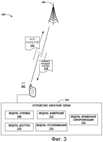 Инициирование передачи cqi из ue в узел в для ue, находящегося в состоянии cell_fach