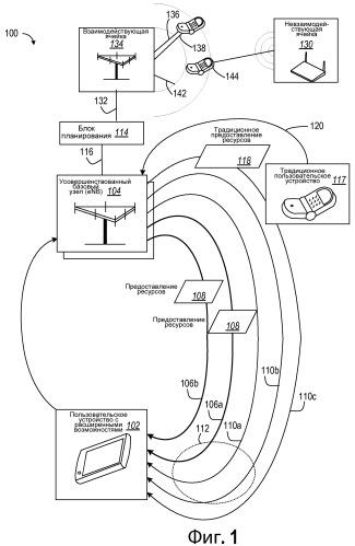 Опорная несущая в беспроводной системе связи с несколькими несущими