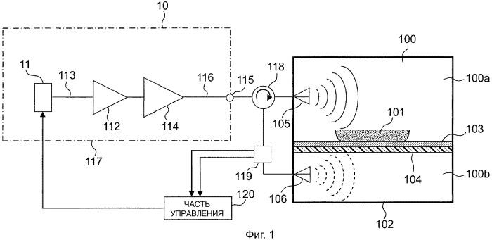 Микроволновое нагревательное устройство