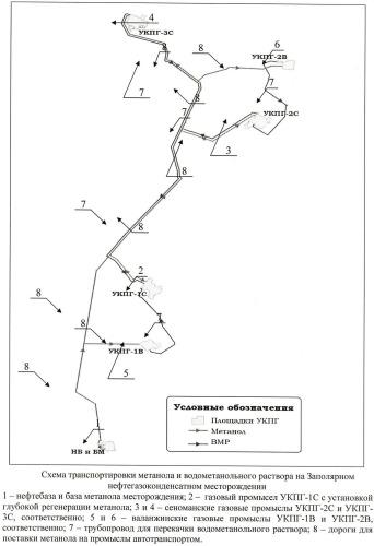 Способ регенерации водометанольного раствора на нефтегазоконденсатном месторождении