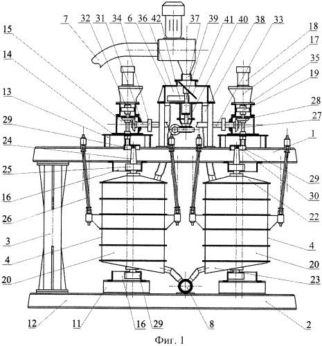 Многокамерная мельница-смеситель