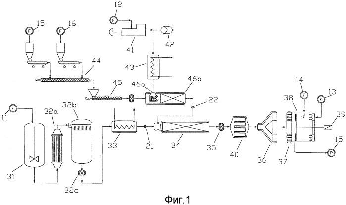 Способ получения гранул на основе вспениваемых термопластичных полимеров и соответствующий продукт