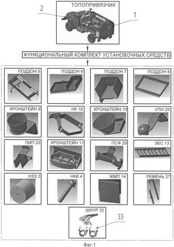 Функциональный комплект установочных средств