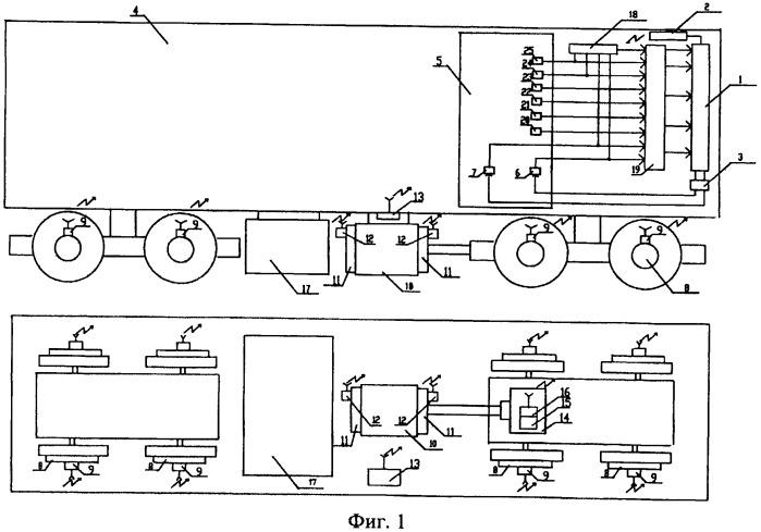 Устройство контроля параметров механического и электрического оборудования железнодорожного вагона