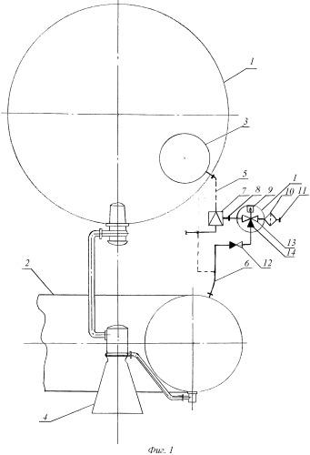 Двигательная установка ракетного блока