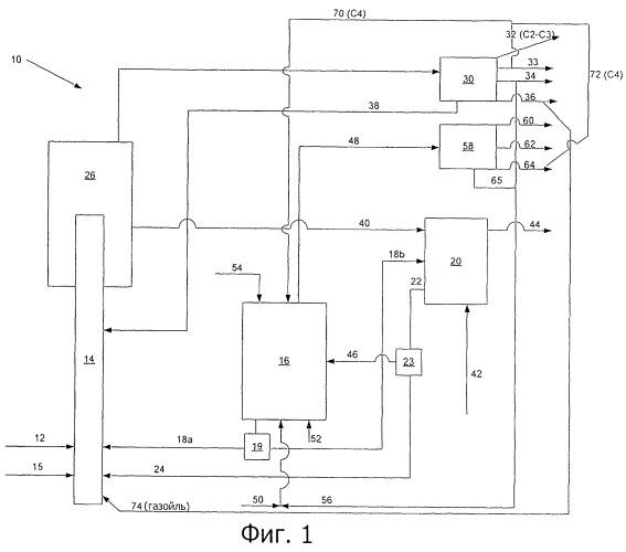 Системы и способы получения средних дистиллятов и низших олефинов из углеводородного сырья