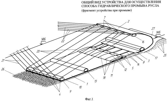Способ гидравлического промыва русла и устройство для его осуществления