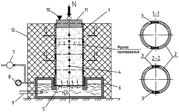 Прибор для измерения деформаций морозного пучения грунта