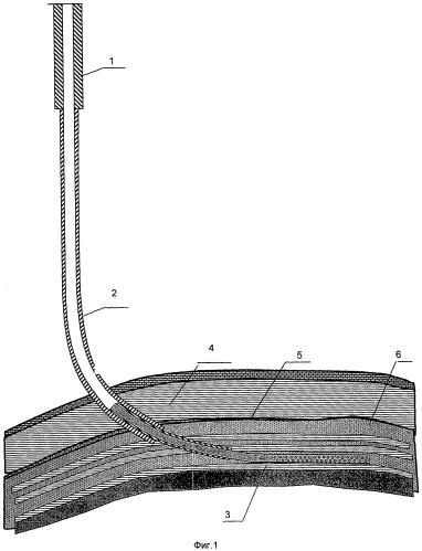 Способ проводки ствола скважины через глинистые неустойчивые горные породы