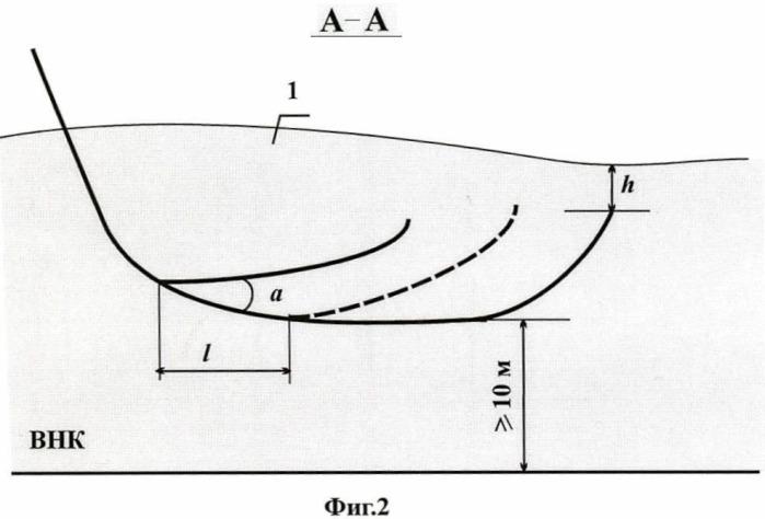 Способ разработки нефтяной залежи горизонтальными скважинами