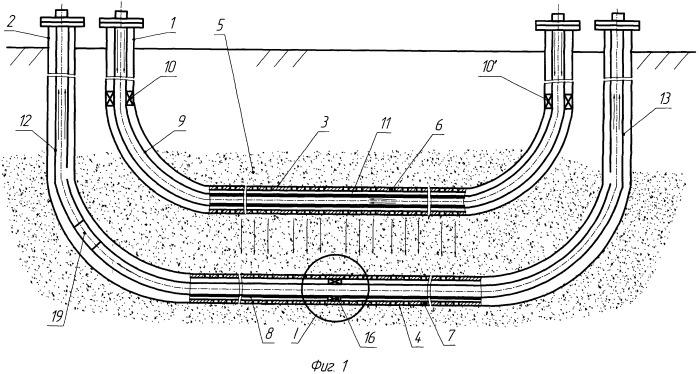 Способ и устройство для разработки месторождения тяжелой нефти или битума с использованием двухустьевых горизонтальных скважин