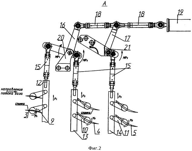Система управления ступенями поворотных лопаток статора компрессора высокого давления