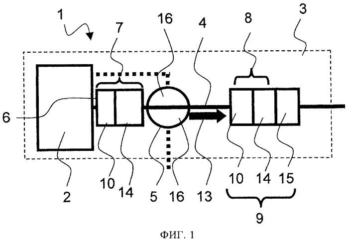 Обработка отработавших газов перед турбонагнетателем