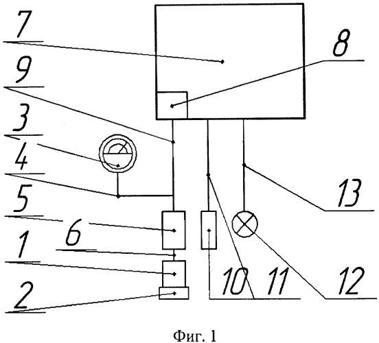 Способ определения технического состояния двигателя внутреннего сгорания и электронное устройство для его осуществления