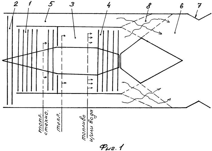 Способ форсажа турбодвигателя и двигатель для его реализации (варианты)