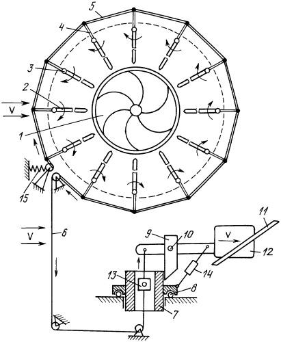 Роторный ветродвигатель с ветронаправляющим экраном