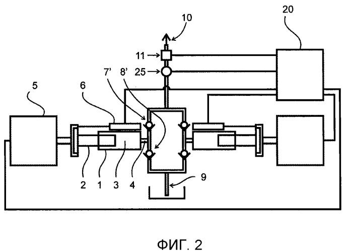 Насосное устройство с двумя насосными агрегатами, система, применение и способ