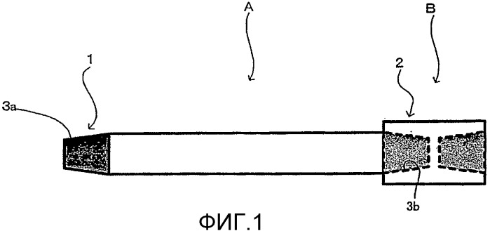Резьбовое соединение для труб