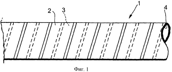 Производство трубчатого тела, содержащего два или более слоя спирально выгнутых полос