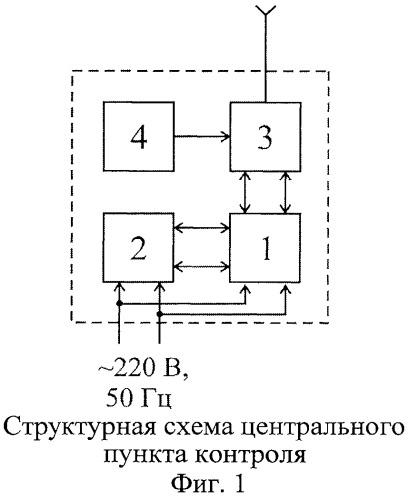 Способ дистанционного контроля и диагностики напряженно-деформированного состояния конструкции трубопроводов