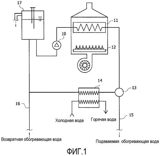 Водонагреватель, способный давать обогревающую воду и горячее водоснабжение одновременно