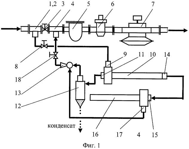 Полифункциональный ступенчатый вихревой обогреватель