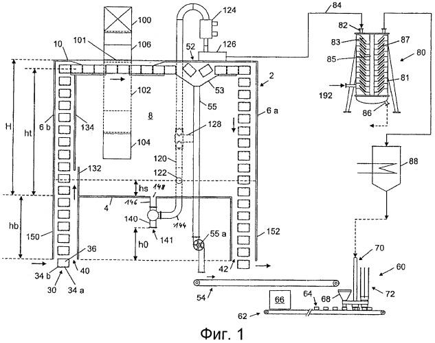 Способ и устройство для сушки материала