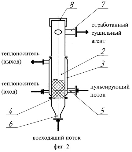 Способ сушки гамма-аминомасляной кислоты