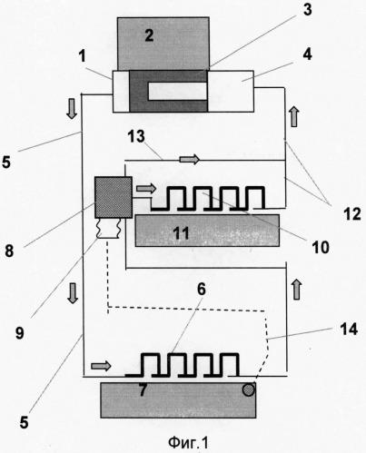 Терморегулирующее устройство на базе контурной тепловой трубы