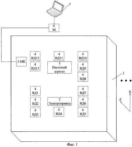 Способ мониторинга фундаментов электроприводов насосных агрегатов