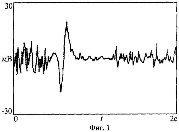 Способ мультиантенной электростатической диагностики газотурбинных двигателей на установившихся и неустановившихся режимах работы