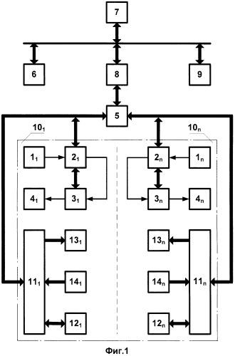 Мультимедийная система контроля и управления энергоресурсами