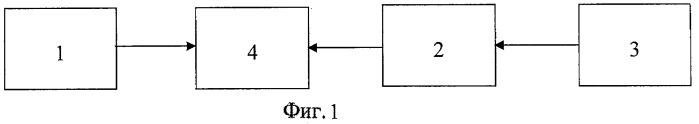 Способ определения запасов устойчивости рулевого привода и устройство для его осуществления