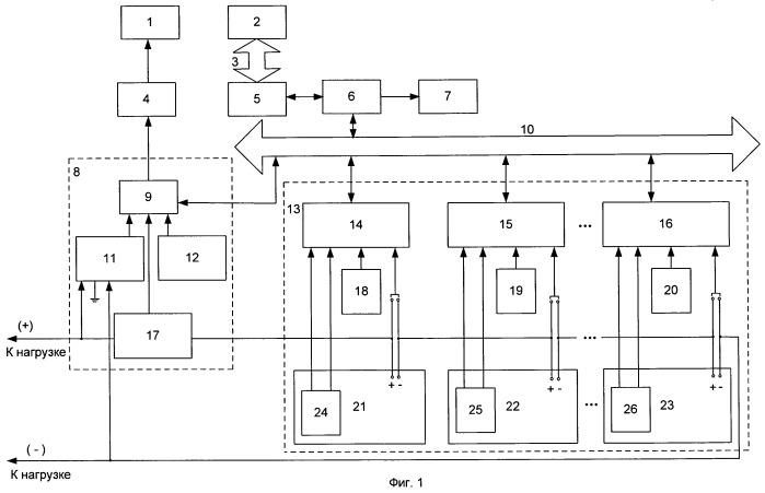 Автоматизированная система контроля и диагностики аккумуляторных батарей корабельного базирования