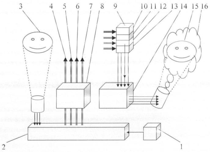 Способ проекционного телевидения