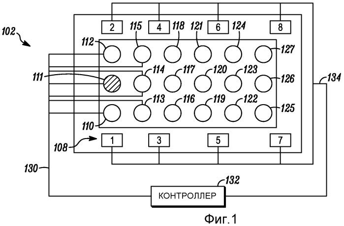 Способы и устройства для тактильных экранов, воспринимающих усилия множественных касаний